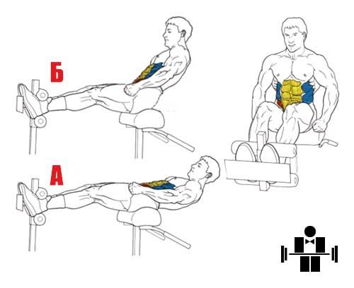 Упражнение скручивания на римском стуле