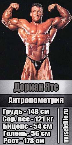 dorian_yates_luchshie_bodybuilderi